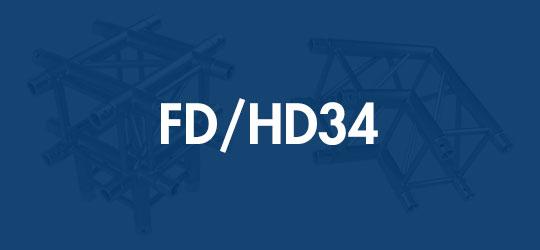 FD/HD34 Corners